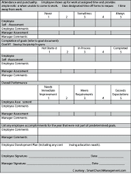 Simple Employee Review Performance Review Template For Employees Basic Employee