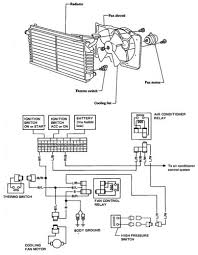nissan stanza violet electric cooling fan schematic and circuit nissan stanza violet electric cooling fan schematic and circuit diagram