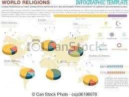 World Religion Pie Chart 2018 World Map With Religions Clublive Me