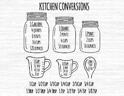 Kitchen Conversions Cut File