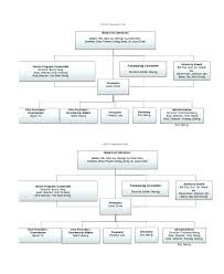 board of directors organizational chart template. Organizational Diagram Template Organizational Chart Excel Template