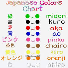 Japanese Colour Chart Japanese Color Names Anime Amino