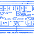 ford thunderbird 1995 dash fuse box block circuit breaker diagram ford thunderbird super coupe 1990 fuse box block circuit breaker diagram