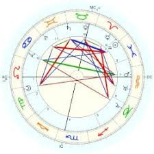 Bertrand Solange Astro Databank