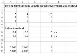 How To Use Solver In Excel Solving Simultaneous Equations With Excel Excel With Excel