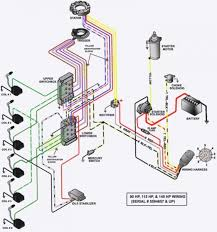 yamaha boat wiring diagram yamaha image wiring diagram wiring page 25 the wiring diagram on yamaha boat wiring diagram