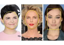 Stylu Naproti Proč Je Dobré Znát Tvar Svého Obličeje