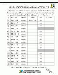 Math Facts Worksheet | Homeschooldressage.com