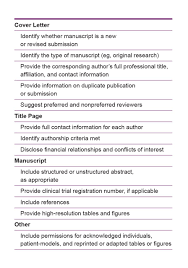 elements of manuscript submission the journal of the american view original