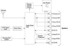 2007 toyota tundra speaker wiring diagram 2007 2007 toyota tundra radio wiring diagram wiring diagram on 2007 toyota tundra speaker wiring diagram