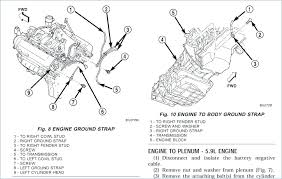 2003 dodge durango engine diagram wiring diagrams value 2001 dodge durango 4 7 engine diagram wiring diagrams long 2003 dodge durango engine diagram