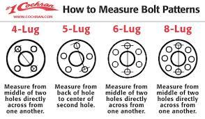 Rim Bolt Pattern Chart Trailer Bolt Pattern Chart