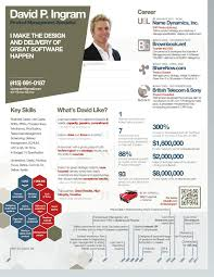 Infographic Resume Features