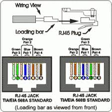 cat5e wiring diagram cat5e wiring diagrams online