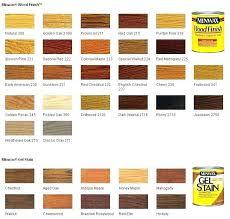 Varathane Wood Stain Color Chart Bedowntowndaytona Com
