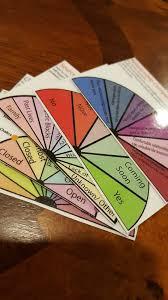 Send You 6 Printable Pendulum Charts By Chrisandlaura
