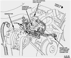3 8 liter gm engine diagram wiring diagram libraries 3 1 liter v6 engine diagram astonishing general motors 60 v6 engine3 1 liter