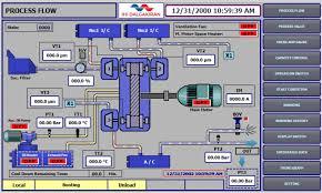 Plc Control Panel Ihi Dalgakiran