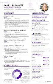 Top 20 Chart 93 Cool Fm Mark Cuban Calls This Viral Resume Amazing Not All