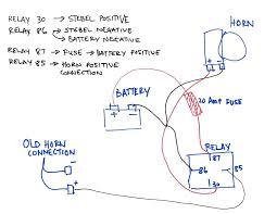 automotive horn wiring diagram new wiring diagram for car horn valid horn wiring diagram 1973 mgb automotive horn wiring diagram new wiring diagram for car horn valid relay logic wiring diagram fresh