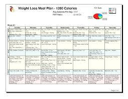 Weight Loss Menu Planner Template 008 Free Meal Plan Template For Weight Loss Diet Plans