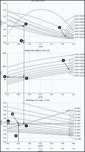 Potty Chart Template Stingerworld Co