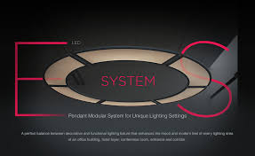 Eos Light Panel Systems Eos System Led Luks