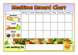 Breakfast Lunch And Dinner Chart Fussy Eater Daily Mealtime Reward Charts Sb12224 Sparklebox