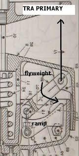 Tra Clutch Ramp Chart