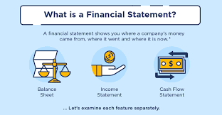 financial statement infographic a visual guide to understanding your financial statement