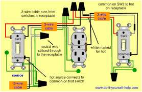 light switch wiring diagrams do it yourself help com 3 Wires To Outlet wiring 3 way switches one receptacle 3 sets of wires to 1 outlet