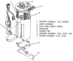 blazer fuel pump engine diagram 2000 blazer fuel pump 0900c1528003cef2 gif