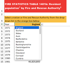How To Uncover Excel Data Only Revealed By A Drop Down Menu