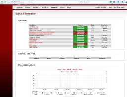 As Blog On Guidance First Ipfire Look Pi Raspberry Device Security