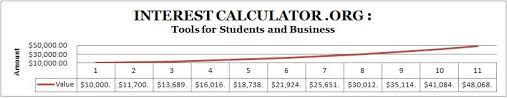 Simple Interest Calculator