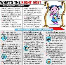 New Minimum Age Rule For Entry Level Admission Stumps