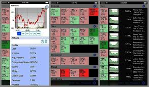 9 Apps Like Stock Market Free Large Screen Realtime