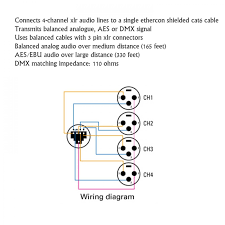 wiring diagram for xlr to trs best xlr wiring diagram balanced fresh xlr wiring schematic wiring diagram for xlr to trs best xlr wiring diagram balanced fresh charming balanced xlr wiring