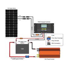 Inverter For Solar Panels Design Free Shipping Buy Renogy 100 Watt 12 Volt Monocrystalline