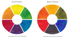 Warm Cool Color Chart Are You A Color Chart Junkie Celebrating Color