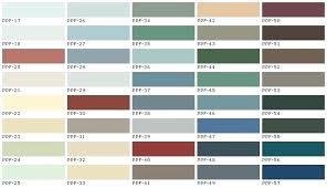 Home Depot Interior Paint Color Chart Best Decorating Ideas