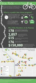 Biking 43 Infographics Best Bike Kick Bicycle Bicycles Images x0PZCxB