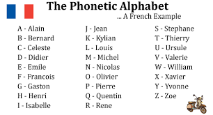 These are sometimes hard to distinguish to the untrained ear. The Phonetic Alphabet A Simple Way To Improve Customer Service