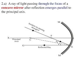 Principal Of Light Chapter 10 Light Reflection And Refraction Ppt Download