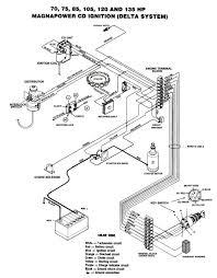Tank atv wiring schematics besides carter go kart repair manual wiring diagrams moreover shanghai shenke 150cc