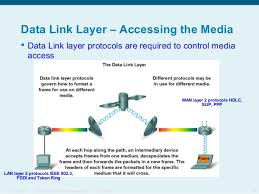 Data Link Layer Data Link Layer
