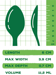Portion Scoop Size Chart Welcome To The Cereal Serving Size Guide Nestle Cereals