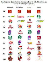 persuasive essay fast food restaurants homework help persuasive essay fast food restaurants