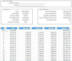 Term Loan Calculator Excel – Awesome Tojson