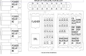 mack fuse box diagram wiring diagrams online